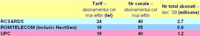 tarife tv