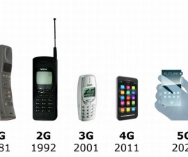 5G tehnologie mobila