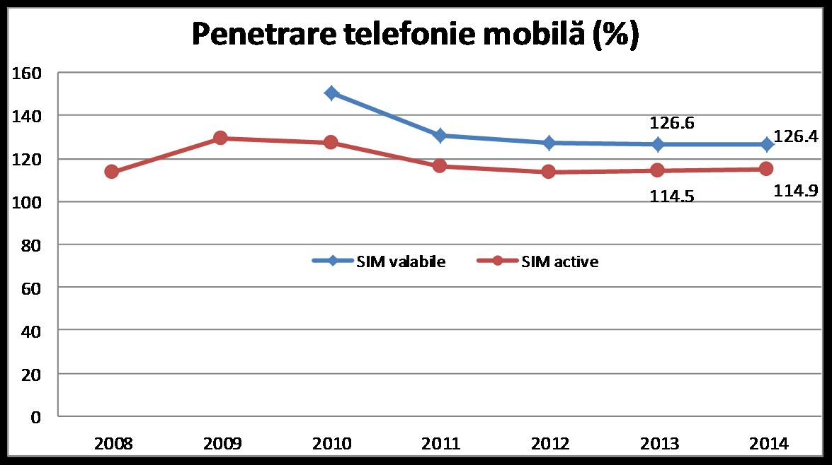 penetrare_mobila
