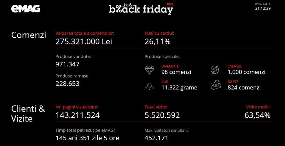 black-friday-emag-2016